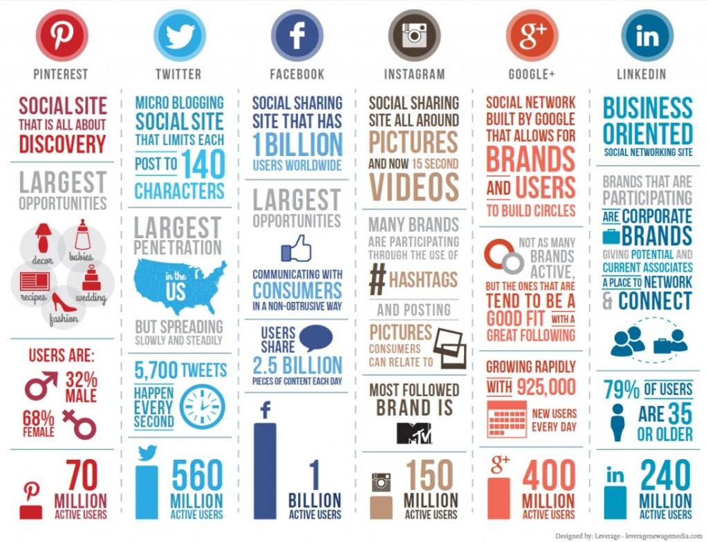 Social_Media_2014